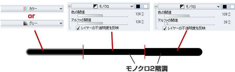 線幅を変更する