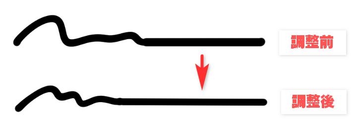 直線を調整する